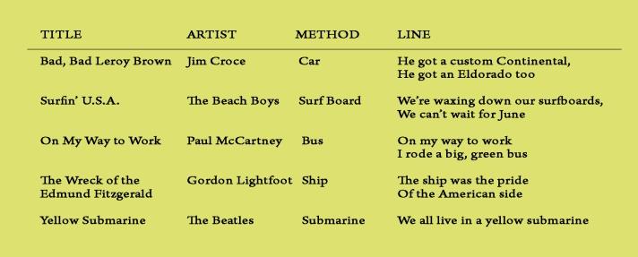 transportation songs